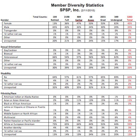 Diversity_SPSP.jpg